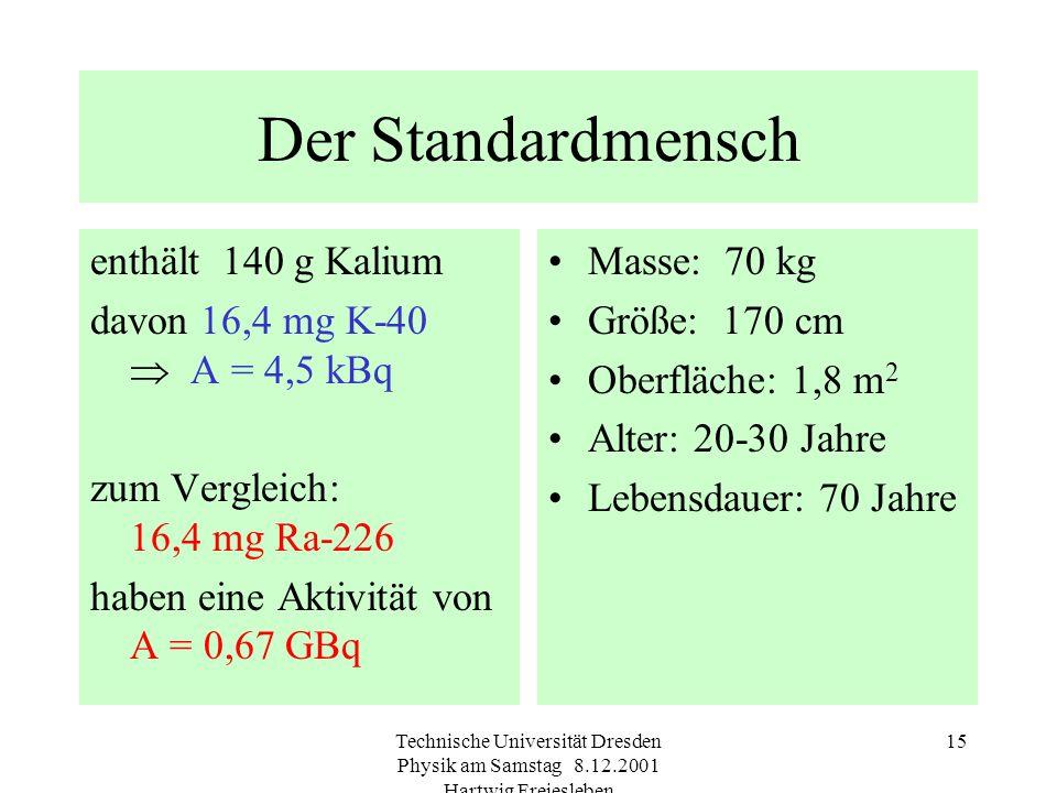 Technische Universität Dresden Physik am Samstag 8.12.2001 Hartwig Freiesleben 14 Radionuklide erzeugt durch kosmische Höhenstrahlung Nuklid Halbwertz