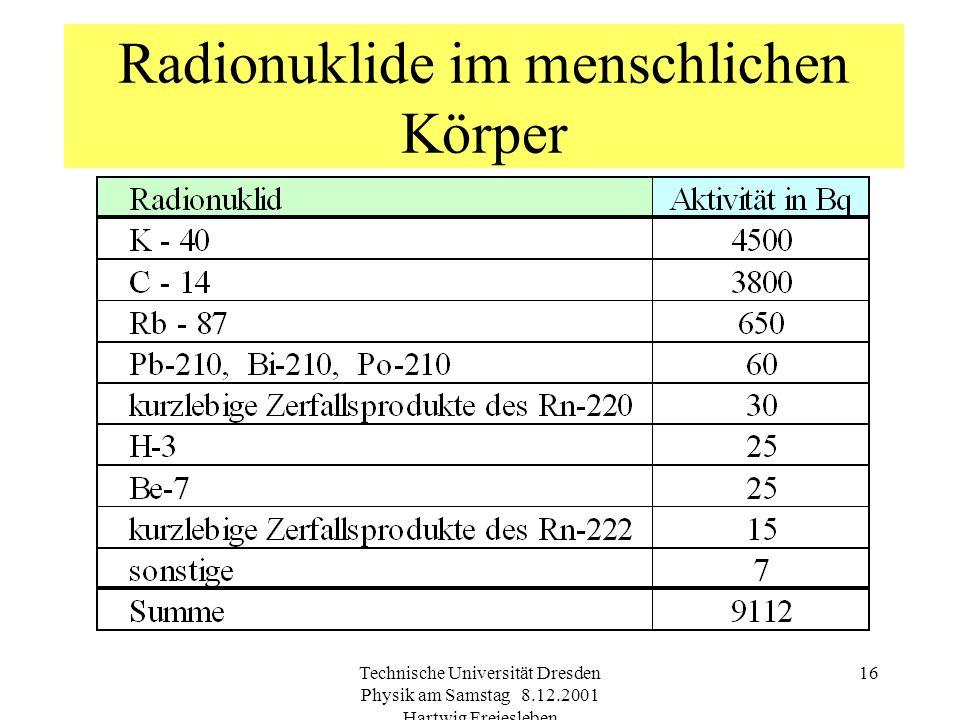 Technische Universität Dresden Physik am Samstag 8.12.2001 Hartwig Freiesleben 15 Der Standardmensch enthält 140 g Kalium davon 16,4 mg K-40 A = 4,5 k
