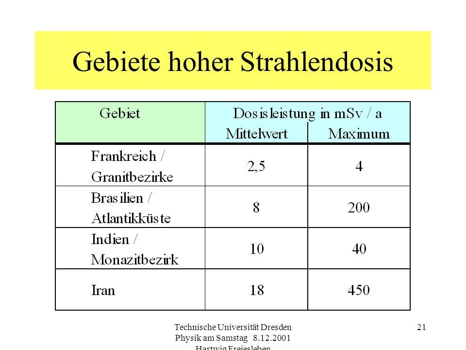 Technische Universität Dresden Physik am Samstag 8.12.2001 Hartwig Freiesleben 20