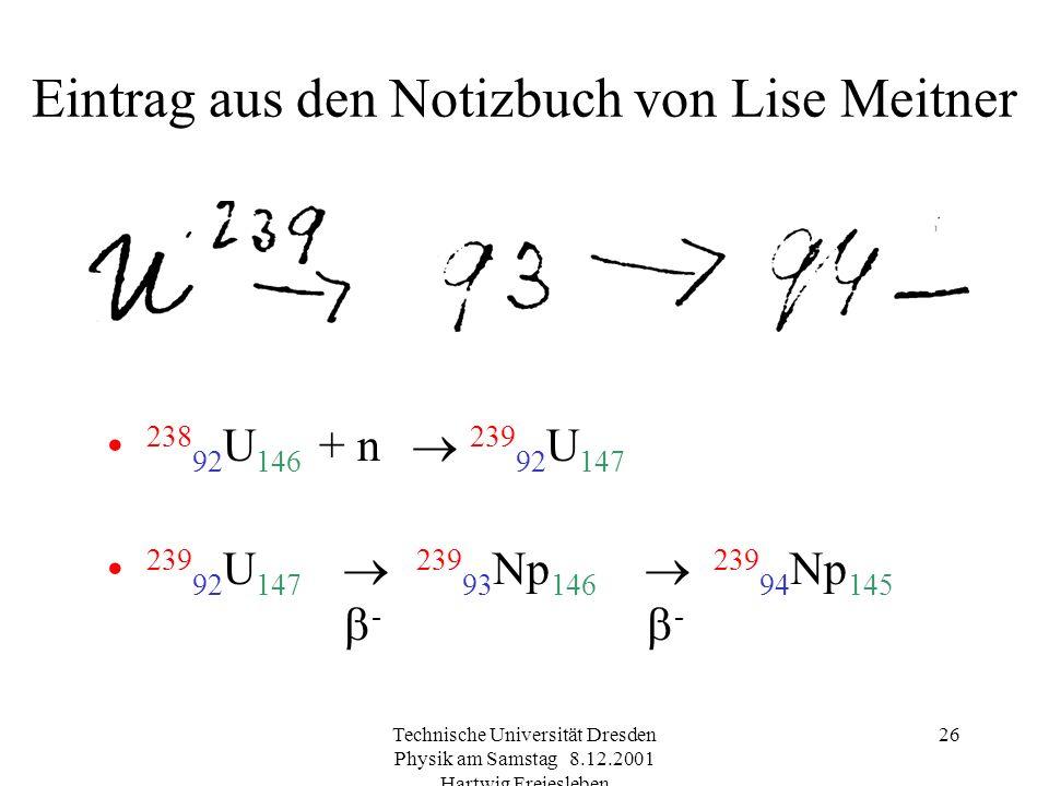 Technische Universität Dresden Physik am Samstag 8.12.2001 Hartwig Freiesleben 25 1938 Entdeckung der Kernspaltung durch Otto Hahn und Fritz Straßmann