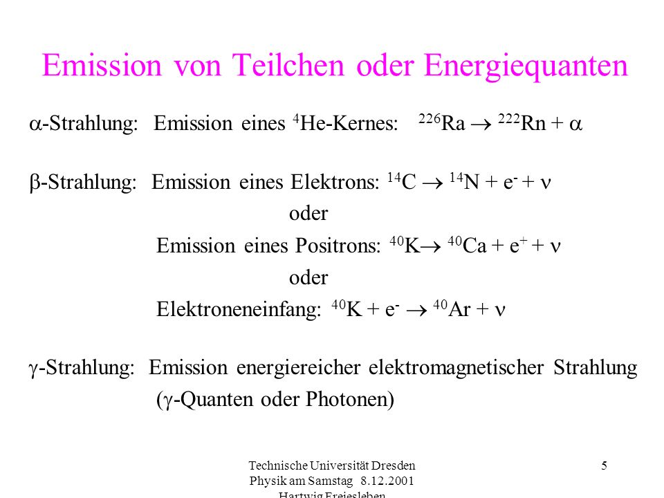 Technische Universität Dresden Physik am Samstag 8.12.2001 Hartwig Freiesleben 5 Emission von Teilchen oder Energiequanten -Strahlung: Emission eines 4 He-Kernes: 226 Ra 222 Rn + -Strahlung: Emission eines Elektrons: 14 C 14 N + e - + oder Emission eines Positrons: 40 K 40 Ca + e + + oder Elektroneneinfang: 40 K + e - 40 Ar + -Strahlung: Emission energiereicher elektromagnetischer Strahlung ( -Quanten oder Photonen)