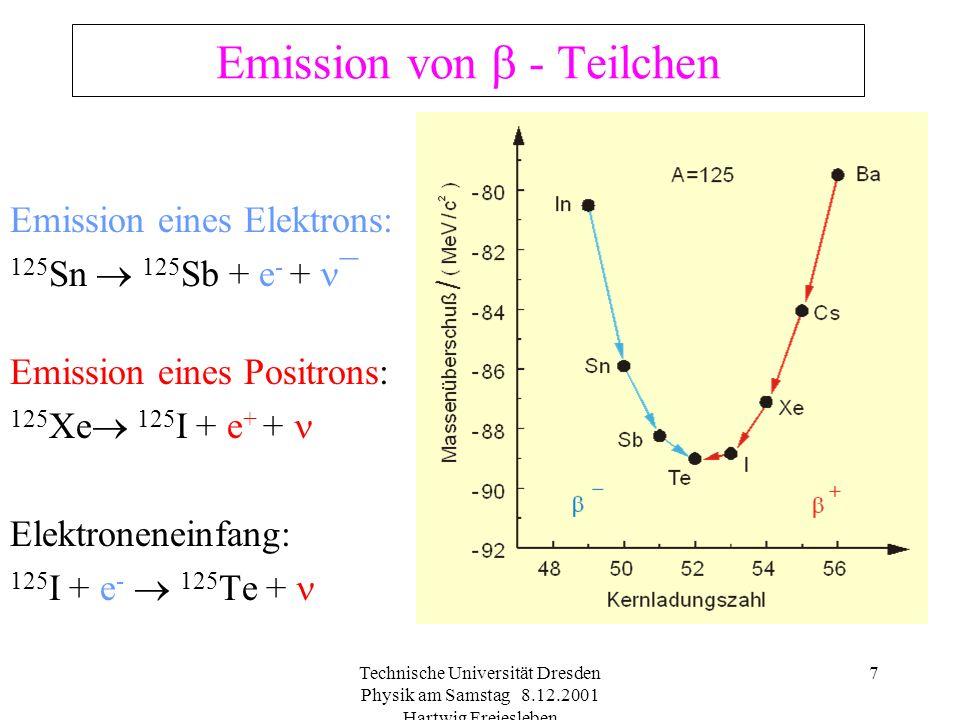 Technische Universität Dresden Physik am Samstag 8.12.2001 Hartwig Freiesleben 7 Emission von - Teilchen Emission eines Elektrons: 125 Sn 125 Sb + e - + ¯ Emission eines Positrons: 125 Xe 125 I + e + + Elektroneneinfang: 125 I + e - 125 Te +