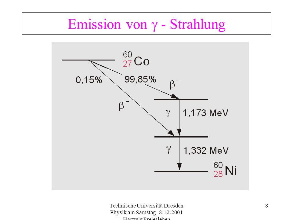 Technische Universität Dresden Physik am Samstag 8.12.2001 Hartwig Freiesleben 7 Emission von - Teilchen Emission eines Elektrons: 125 Sn 125 Sb + e -