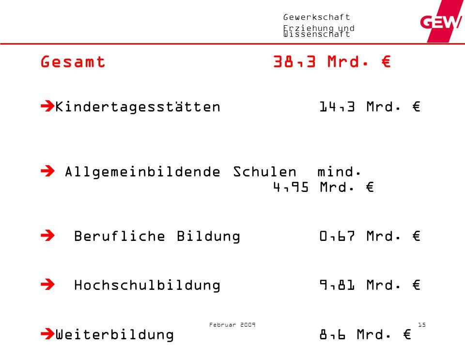 Gewerkschaft Erziehung und Wissenschaft Februar 200914 Weiterbildung (2) Fondsabgabe für den ÖD ca. 2,5 Mrd. Verbesserung des AFBG 0.1 Mrd. Weiterbild