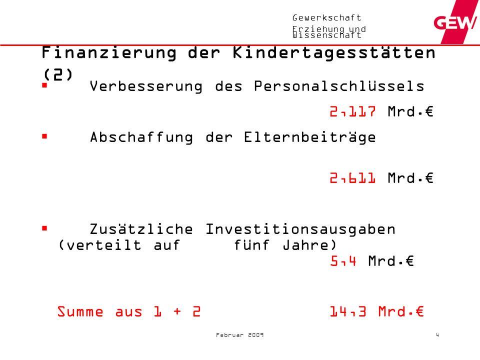 Gewerkschaft Erziehung und Wissenschaft Februar 20094 Finanzierung der Kindertagesstätten (2) Verbesserung des Personalschlüssels 2,117 Mrd.