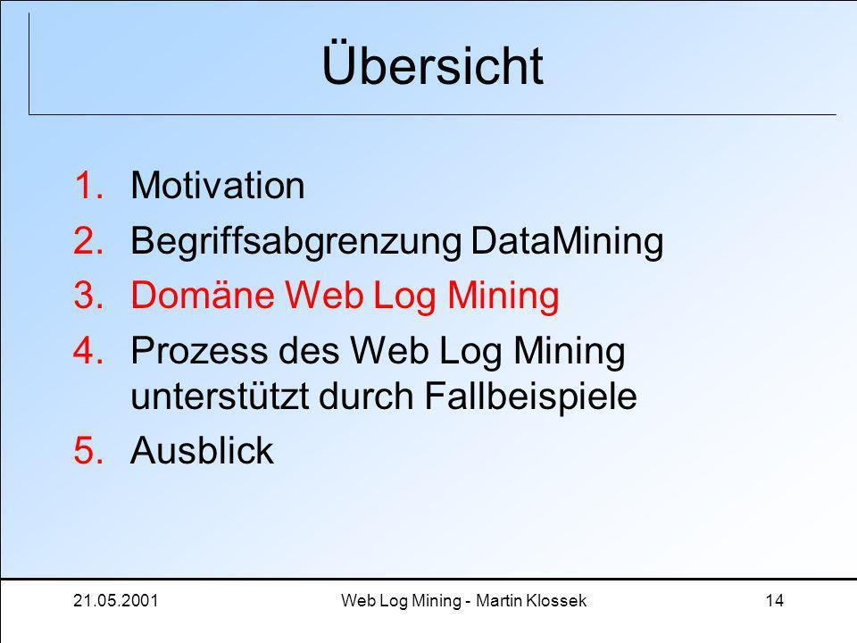 21.05.2001Web Log Mining - Martin Klossek14 Übersicht 1.Motivation 2.Begriffsabgrenzung DataMining 3.Domäne Web Log Mining 4.Prozess des Web Log Minin