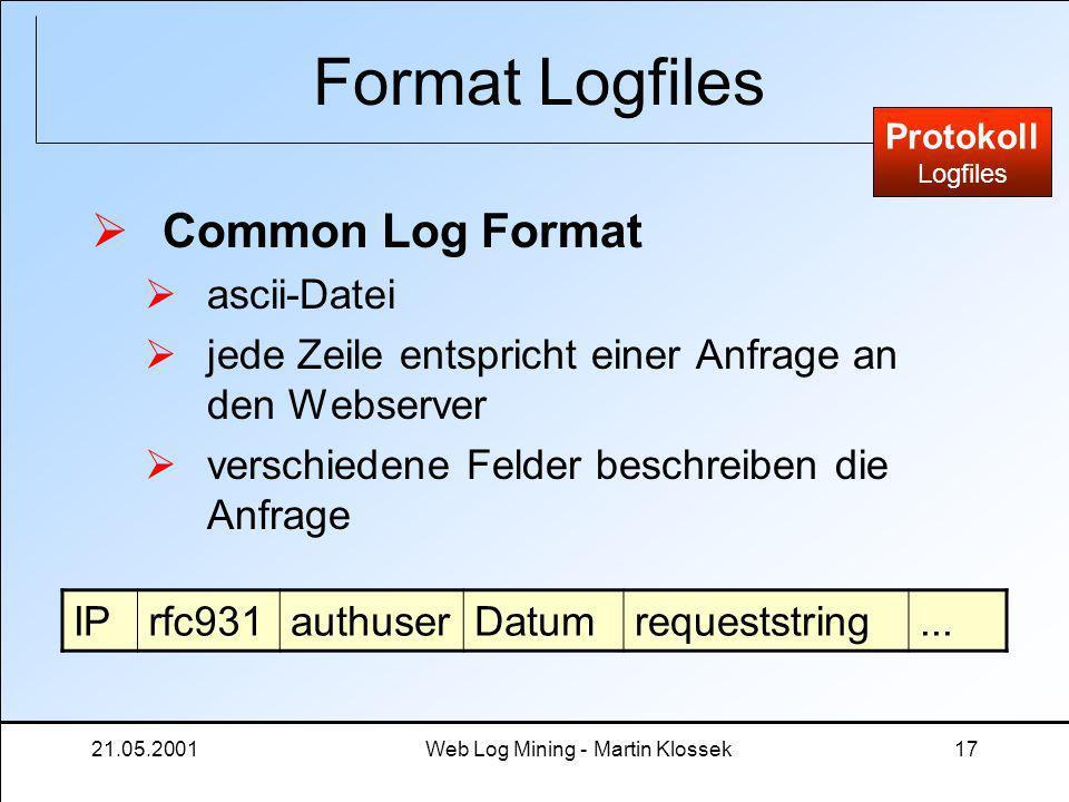 21.05.2001Web Log Mining - Martin Klossek17 Format Logfiles Common Log Format ascii-Datei jede Zeile entspricht einer Anfrage an den Webserver verschi