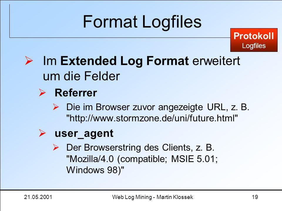 21.05.2001Web Log Mining - Martin Klossek19 Format Logfiles Im Extended Log Format erweitert um die Felder Referrer Die im Browser zuvor angezeigte UR