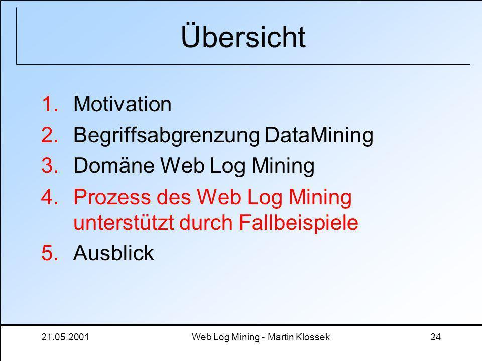 21.05.2001Web Log Mining - Martin Klossek24 Übersicht 1.Motivation 2.Begriffsabgrenzung DataMining 3.Domäne Web Log Mining 4.Prozess des Web Log Minin