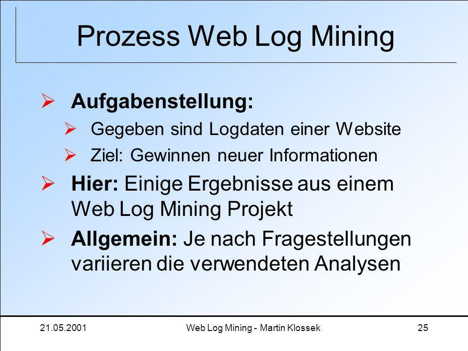 21.05.2001Web Log Mining - Martin Klossek25 Prozess Web Log Mining Aufgabenstellung: Gegeben sind Logdaten einer Website Ziel: Gewinnen neuer Informat