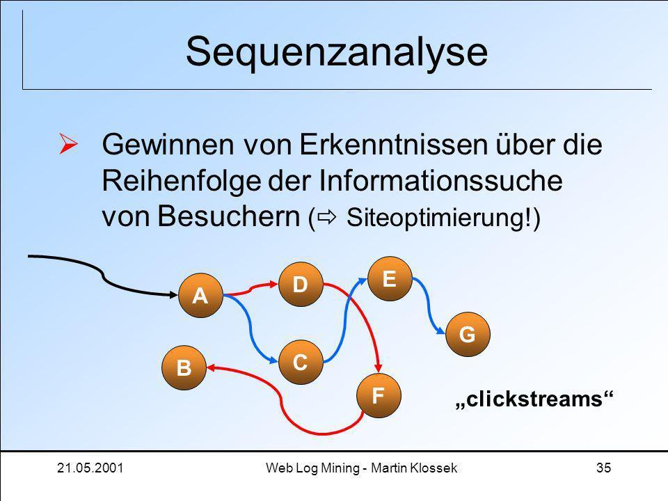 21.05.2001Web Log Mining - Martin Klossek35 Sequenzanalyse Gewinnen von Erkenntnissen über die Reihenfolge der Informationssuche von Besuchern ( Siteo