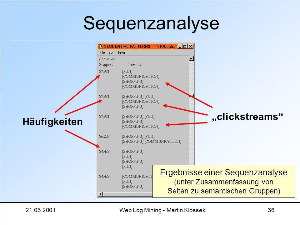 21.05.2001Web Log Mining - Martin Klossek36 Sequenzanalyse Ergebnisse einer Sequenzanalyse (unter Zusammenfassung von Seiten zu semantischen Gruppen)