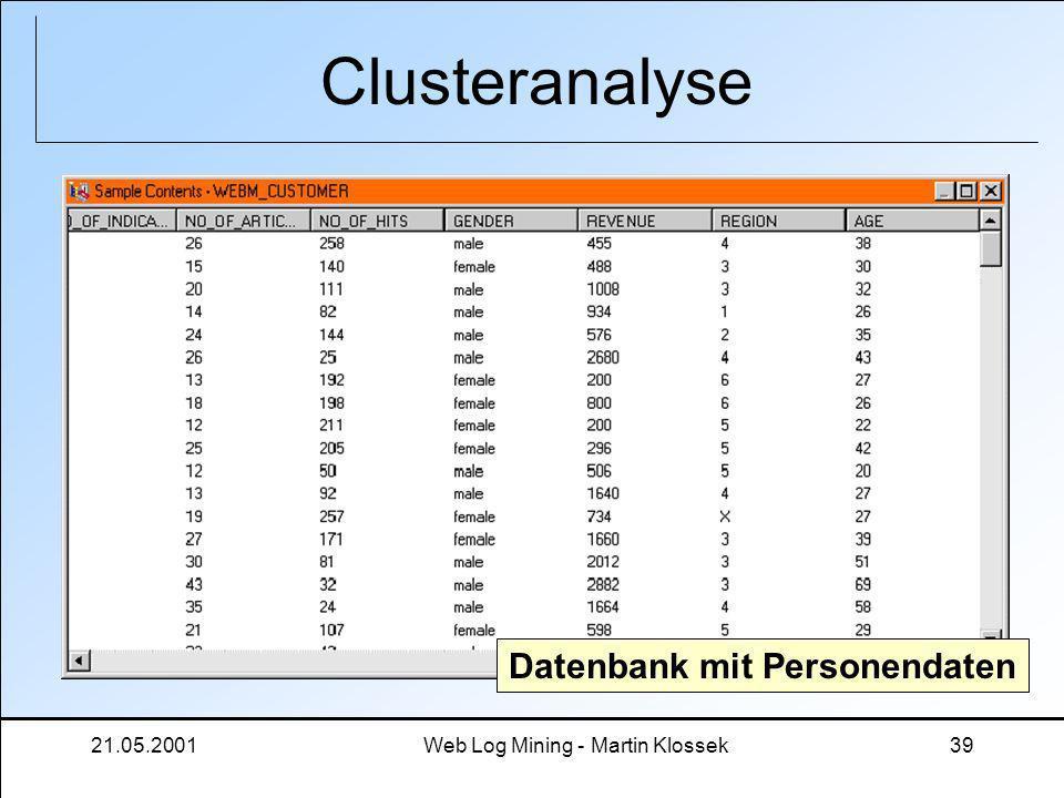 21.05.2001Web Log Mining - Martin Klossek39 Clusteranalyse Datenbank mit Personendaten