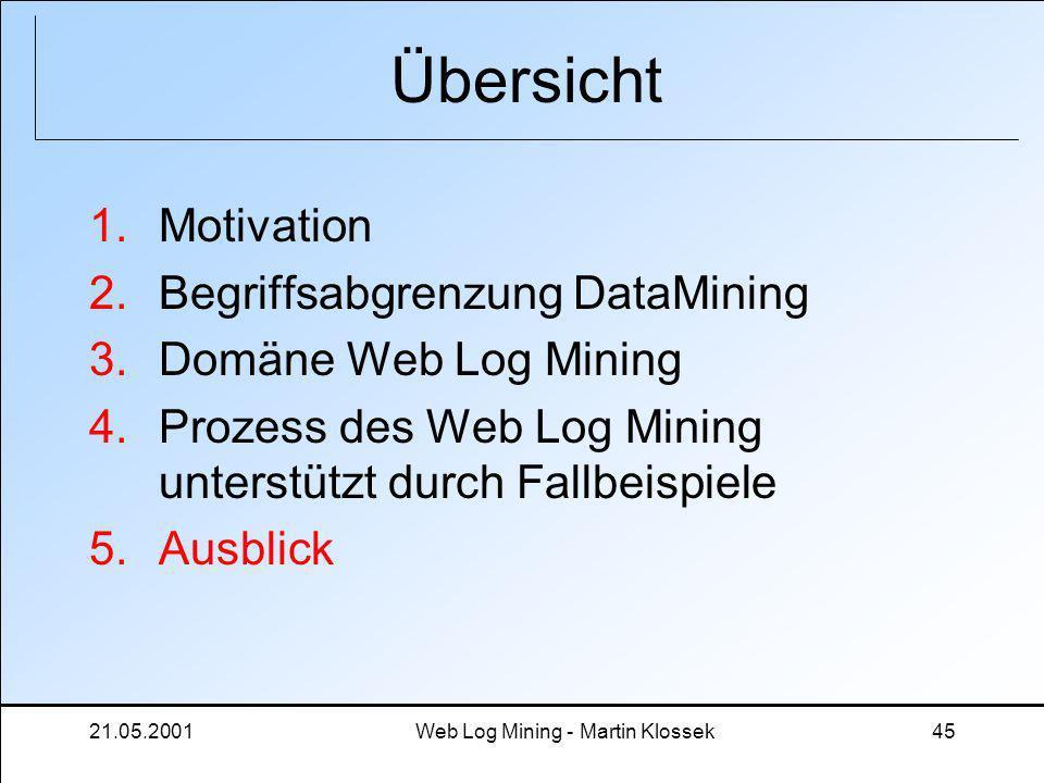 21.05.2001Web Log Mining - Martin Klossek45 Übersicht 1.Motivation 2.Begriffsabgrenzung DataMining 3.Domäne Web Log Mining 4.Prozess des Web Log Minin