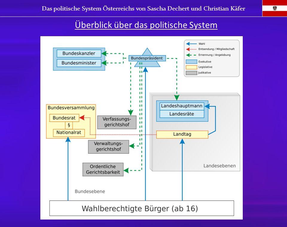 Überblick über das politische System Das politische System Österreichs von Sascha Dechert und Christian Käfer