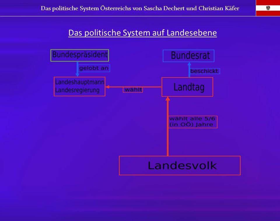 Das politische System auf Landesebene Das politische System Österreichs von Sascha Dechert und Christian Käfer