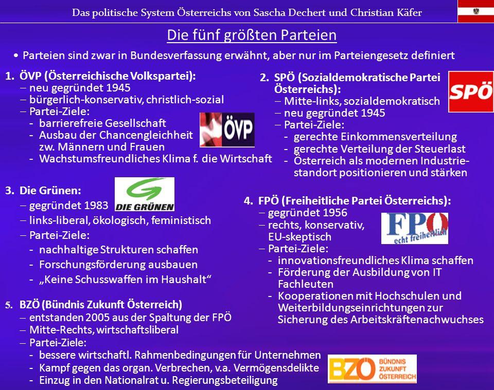 Die fünf größten Parteien Parteien sind zwar in Bundesverfassung erwähnt, aber nur im Parteiengesetz definiert Das politische System Österreichs von S