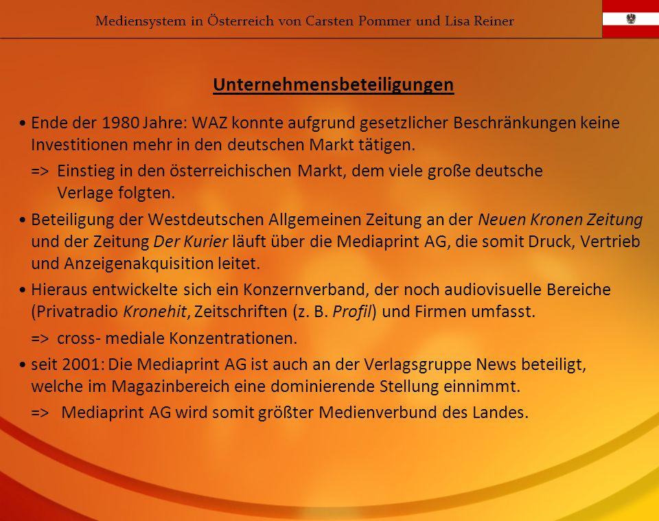 Ende der 1980 Jahre: WAZ konnte aufgrund gesetzlicher Beschränkungen keine Investitionen mehr in den deutschen Markt tätigen. => Einstieg in den öster