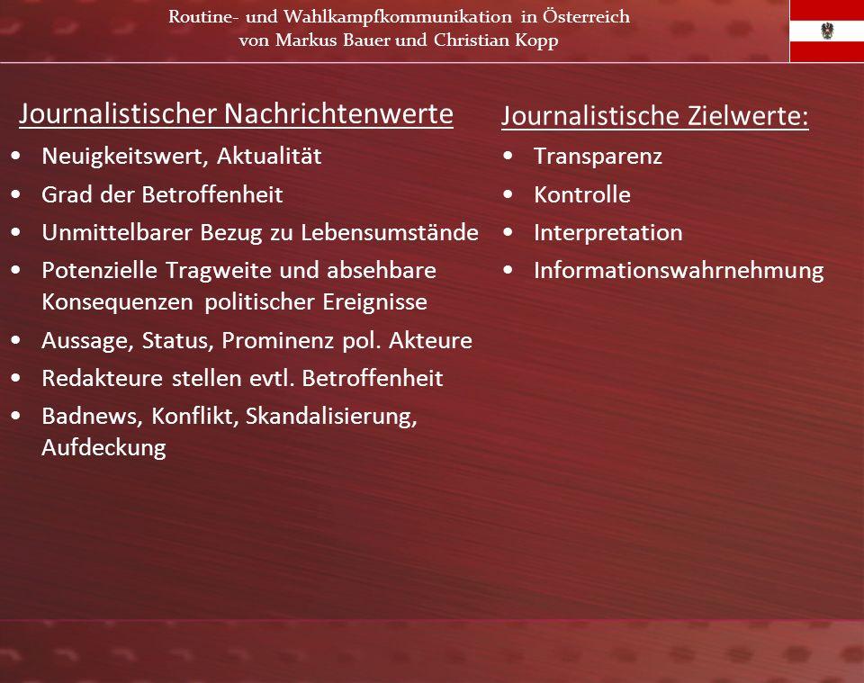 Journalistischer Nachrichtenwerte Neuigkeitswert, Aktualität Grad der Betroffenheit Unmittelbarer Bezug zu Lebensumstände Potenzielle Tragweite und ab