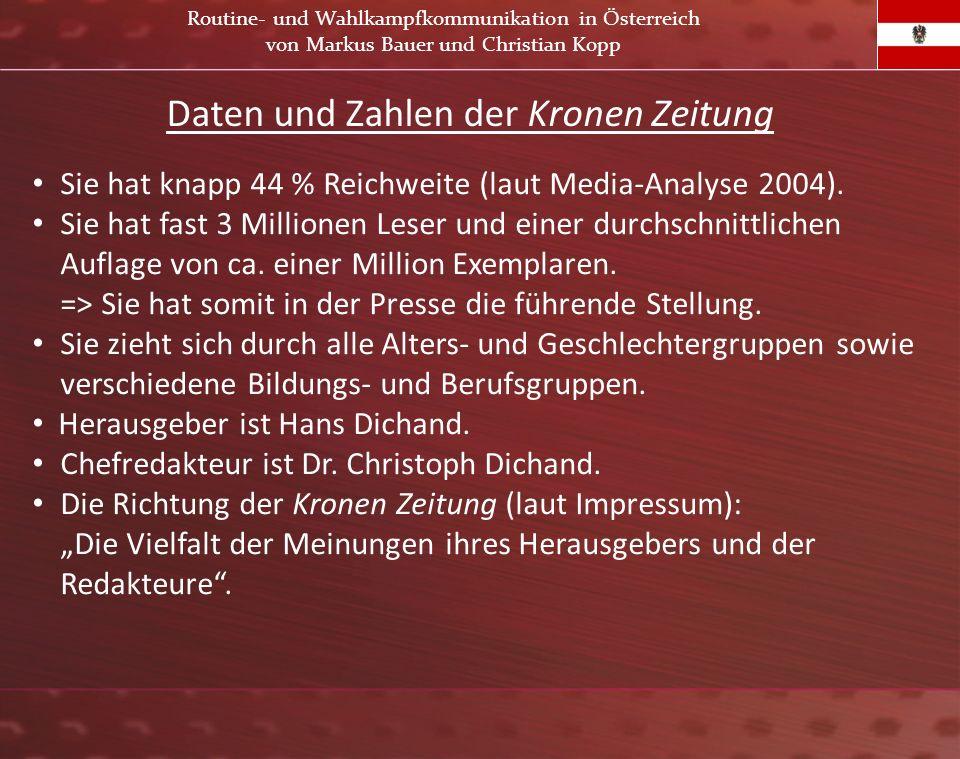 Daten und Zahlen der Kronen Zeitung Sie hat knapp 44 % Reichweite (laut Media-Analyse 2004). Sie hat fast 3 Millionen Leser und einer durchschnittlich