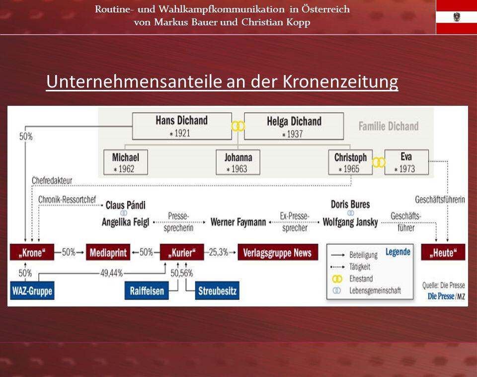 Unternehmensanteile an der Kronenzeitung Routine- und Wahlkampfkommunikation in Österreich von Markus Bauer und Christian Kopp