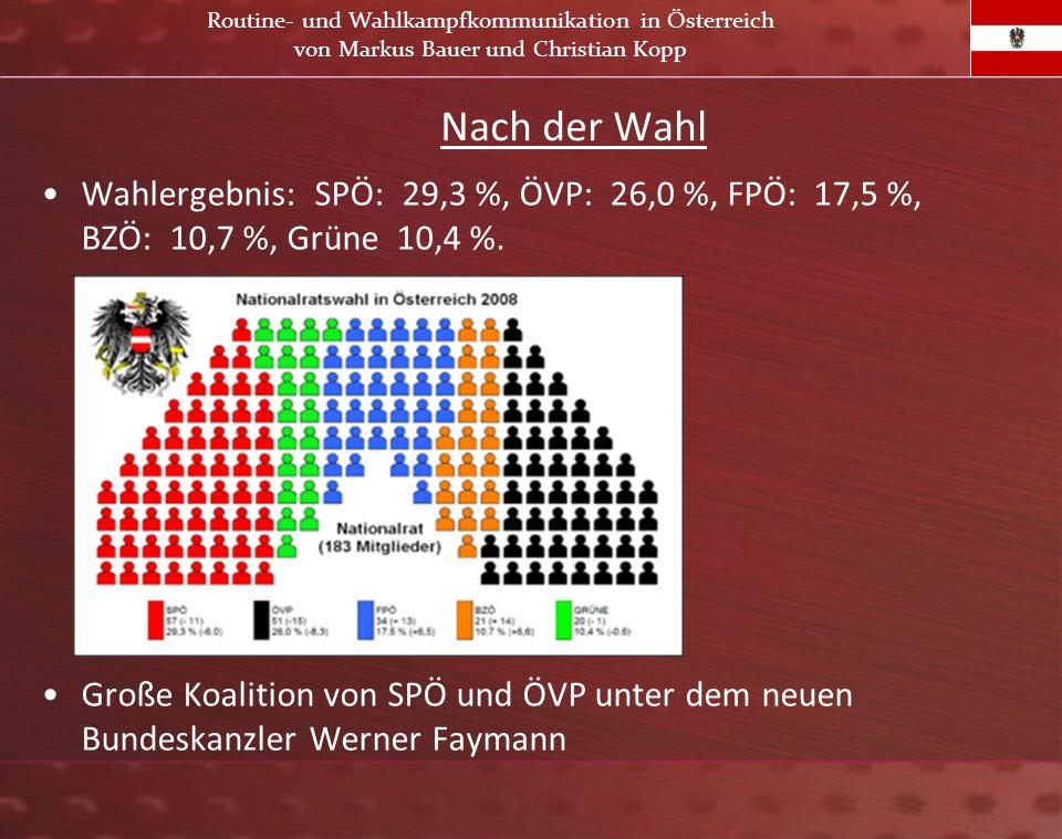 Nach der Wahl Wahlergebnis: SPÖ: 29,3 %, ÖVP: 26,0 %, FPÖ: 17,5 %, BZÖ: 10,7 %, Grüne 10,4 %. Große Koalition von SPÖ und ÖVP unter dem neuen Bundeska