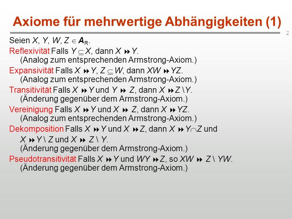 2 Axiome für mehrwertige Abhängigkeiten (1) Seien X, Y, W, Z A R. Reflexivität Falls Y X, dann X Y. (Analog zum entsprechenden Armstrong-Axiom.) Expan