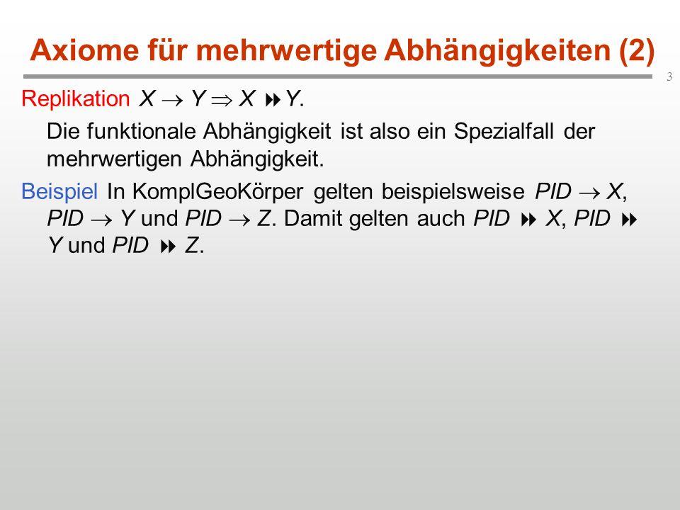 3 Axiome für mehrwertige Abhängigkeiten (2) Replikation X Y X Y. Die funktionale Abhängigkeit ist also ein Spezialfall der mehrwertigen Abhängigkeit.