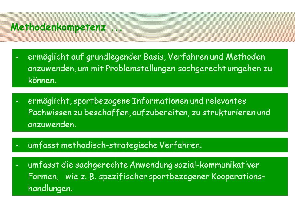 Methodenkompetenz... -ermöglicht auf grundlegender Basis, Verfahren und Methoden anzuwenden, um mit Problemstellungen sachgerecht umgehen zu können. -