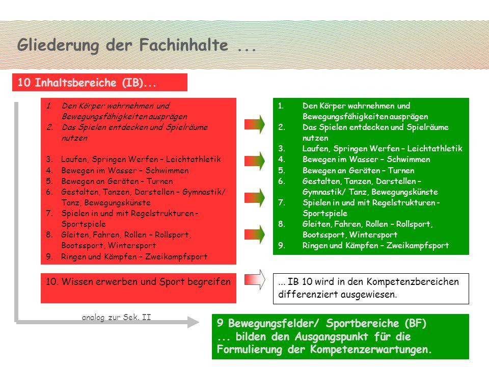 Kompetenzbegriff (Weinert2001; Klieme et al.