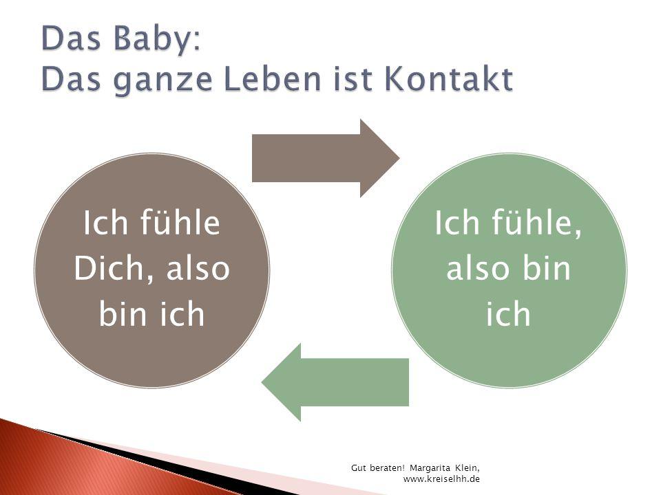 Ich fühle Dich, also bin ich Ich fühle, also bin ich Gut beraten! Margarita Klein, www.kreiselhh.de