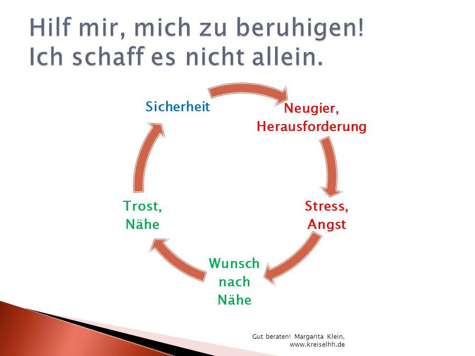 Neugier, Herausforderung Stress, Angst Wunsch nach Nähe Trost, Nähe Sicherheit Gut beraten! Margarita Klein, www.kreiselhh.de