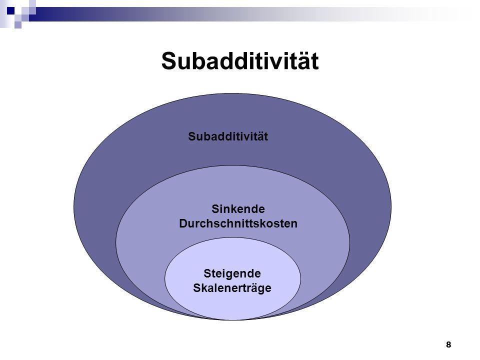 8 Subadditivität Sinkende Durchschnittskosten Steigende Skalenerträge Subadditivität