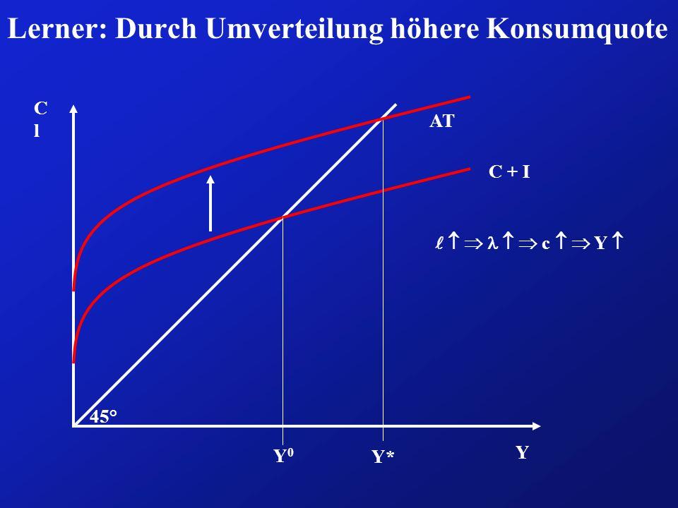 Lerner: Durch Umverteilung höhere Konsumquote Y ClCl 45° AT C + I Y0Y0 Y* c Y