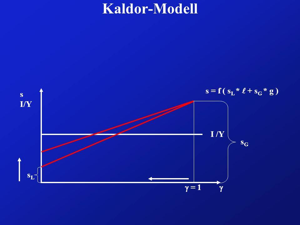 Kaldor-Modell s I/Y s = f ( s L * + s G * g ) = 1 sGsG sLsL
