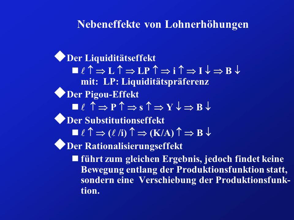 Nebeneffekte von Lohnerhöhungen u Der Liquiditätseffekt L LP i I B mit: LP: Liquiditätspräferenz u Der Pigou-Effekt P s Y B u Der Substitutionseffekt