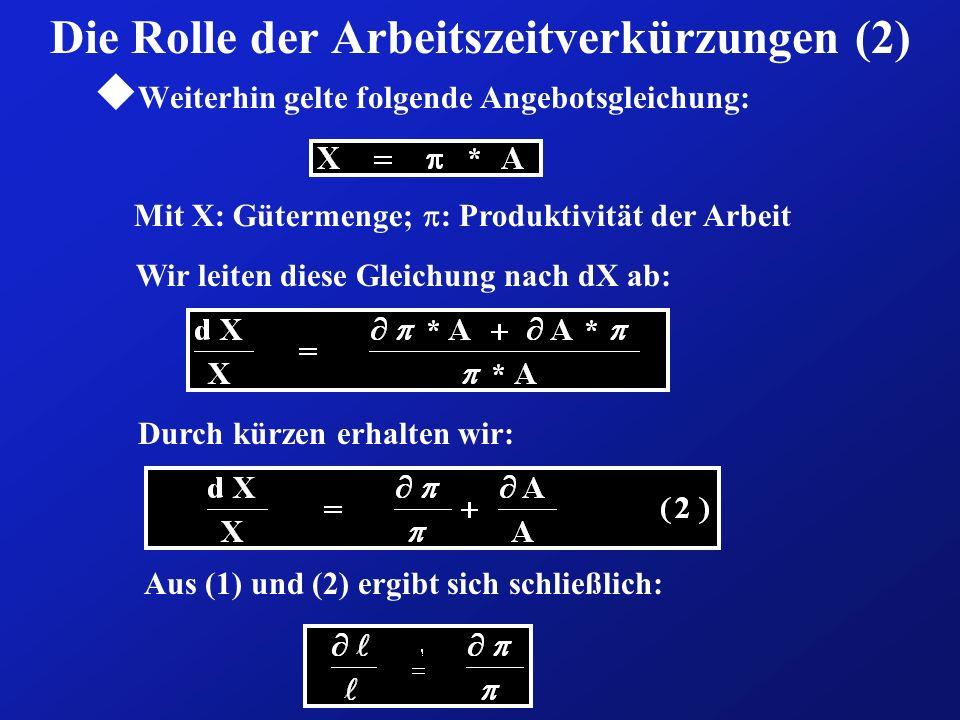 Die Rolle der Arbeitszeitverkürzungen (2) Mit X: Gütermenge; : Produktivität der Arbeit u Weiterhin gelte folgende Angebotsgleichung: Durch kürzen erh