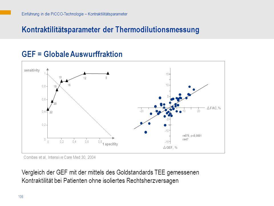 106 Combes et al, Intensive Care Med 30, 2004 GEF = Globale Auswurffraktion Kontraktilitätsparameter der Thermodilutionsmessung Einführung in die PiCC