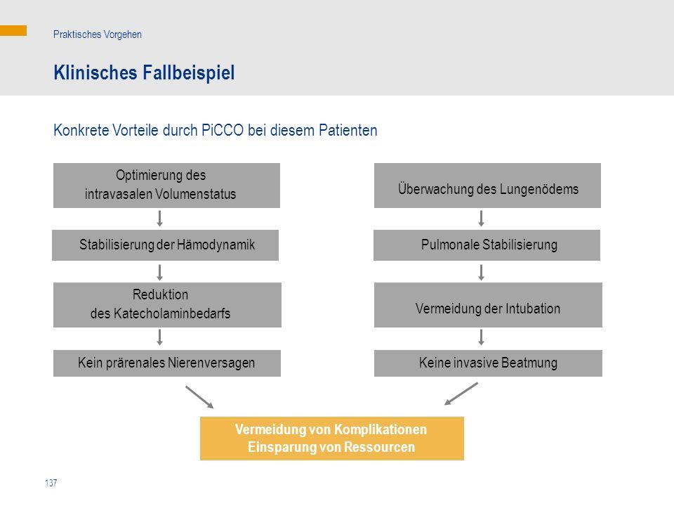 137 Stabilisierung der Hämodynamik Vermeidung von Komplikationen Einsparung von Ressourcen Klinisches Fallbeispiel Praktisches Vorgehen Konkrete Vorte