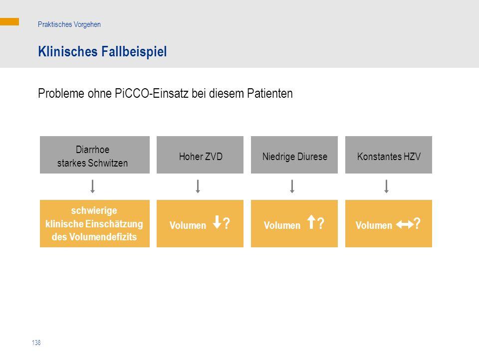 138 Volumen ? Klinisches Fallbeispiel Praktisches Vorgehen Probleme ohne PiCCO-Einsatz bei diesem Patienten Diarrhoe starkes Schwitzen schwierige klin