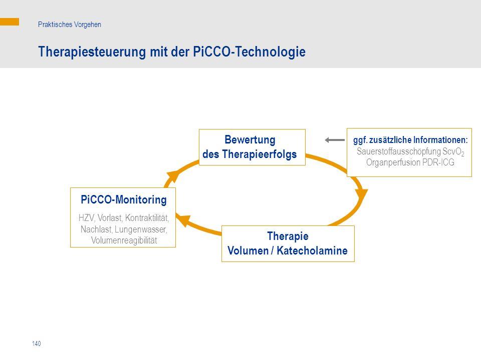 140 ggf. zusätzliche Informationen: Sauerstoffausschöpfung ScvO 2 Organperfusion PDR-ICG Therapiesteuerung mit der PiCCO-Technologie Praktisches Vorge
