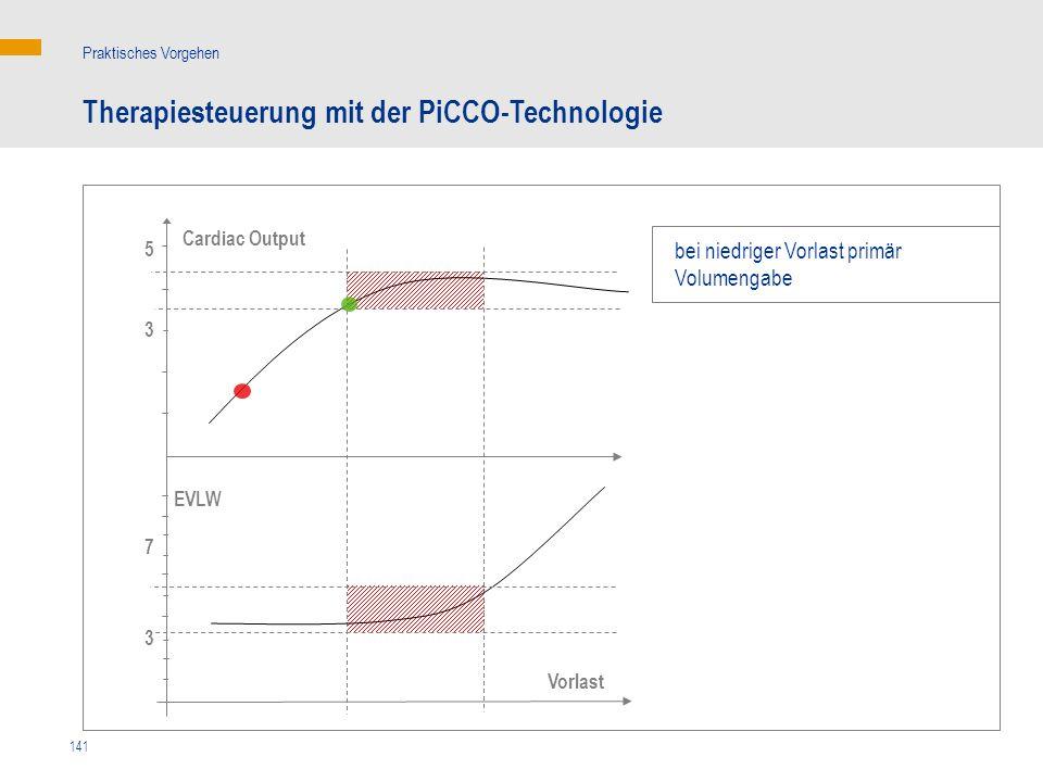 141 7 Cardiac Output Vorlast Therapiesteuerung mit der PiCCO-Technologie Praktisches Vorgehen EVLW 3 5 3 bei niedriger Vorlast primär Volumengabe