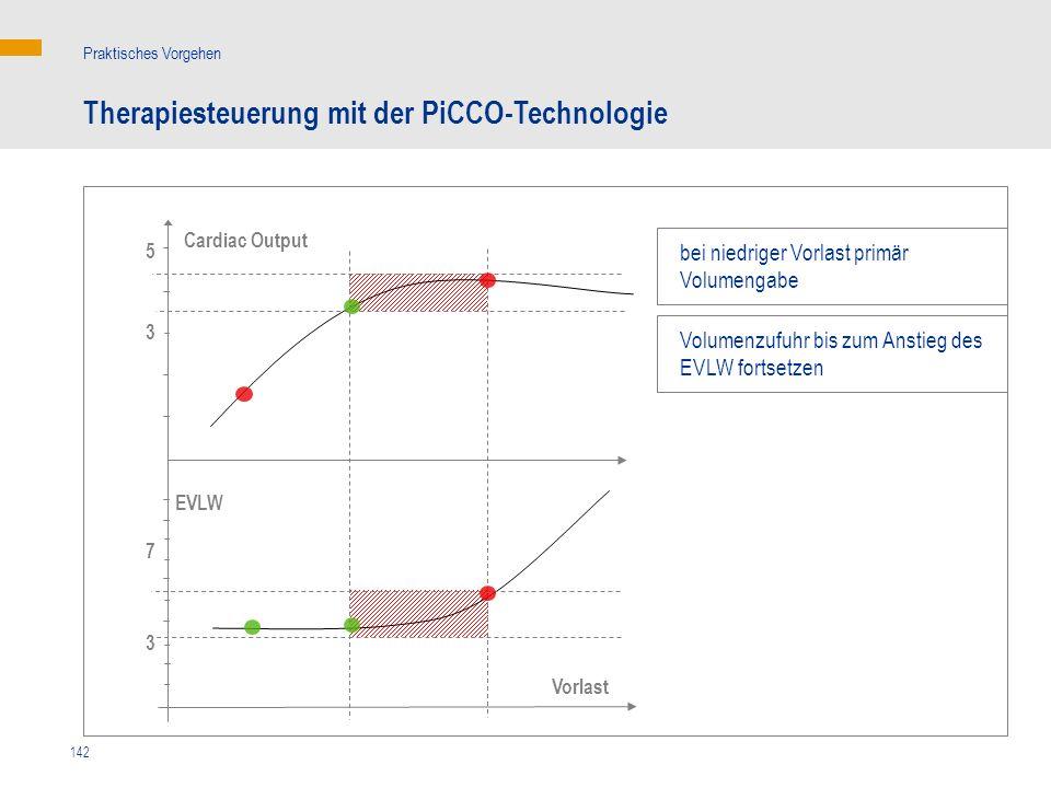 142 7 Cardiac Output Vorlast Therapiesteuerung mit der PiCCO-Technologie Praktisches Vorgehen EVLW 3 5 3 bei niedriger Vorlast primär Volumengabe Volu