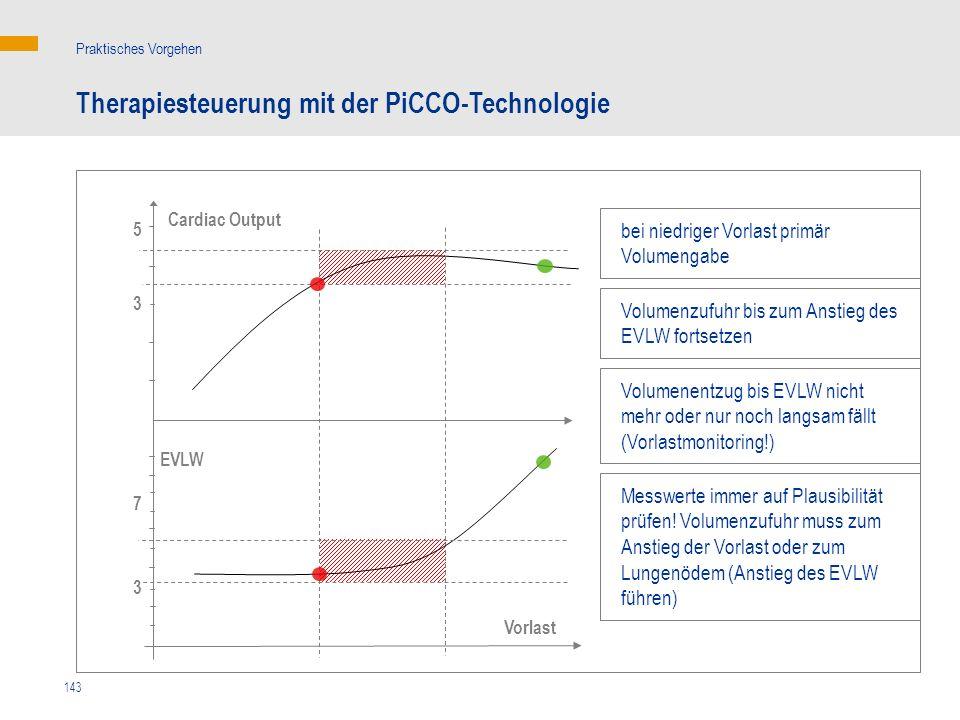 143 7 Cardiac Output Vorlast Therapiesteuerung mit der PiCCO-Technologie Praktisches Vorgehen EVLW 3 5 3 bei niedriger Vorlast primär Volumengabe Volu