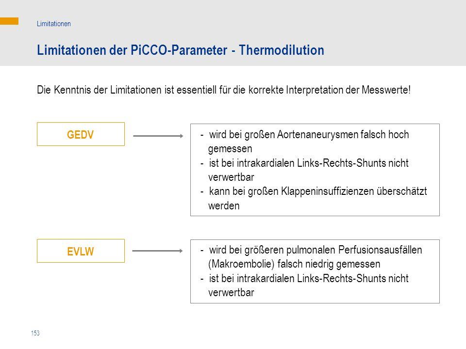 153 Die Kenntnis der Limitationen ist essentiell für die korrekte Interpretation der Messwerte! Limitationen der PiCCO-Parameter - Thermodilution Limi