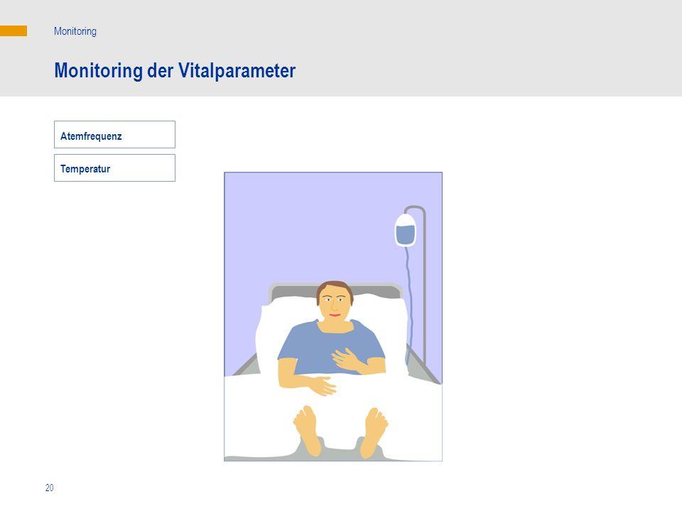 20 Monitoring der Vitalparameter Monitoring Atemfrequenz Temperatur