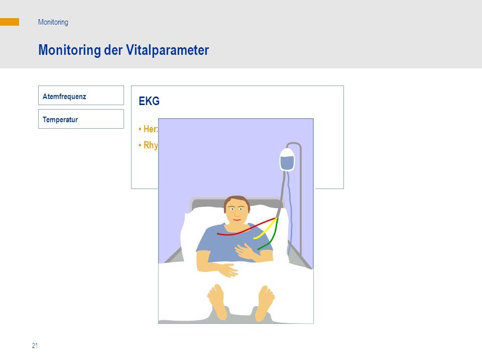 21 Monitoring der Vitalparameter Monitoring EKG Herzfrequenz Rhythmus Atemfrequenz Temperatur