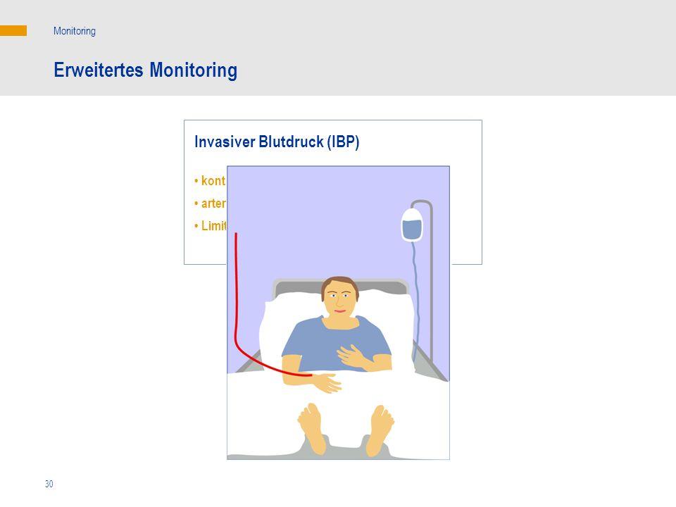 30 Erweitertes Monitoring Monitoring Invasiver Blutdruck (IBP) kontinuierliche Druckmessung arterielle Blutentnahme möglich Limitationen wie bei NiBP