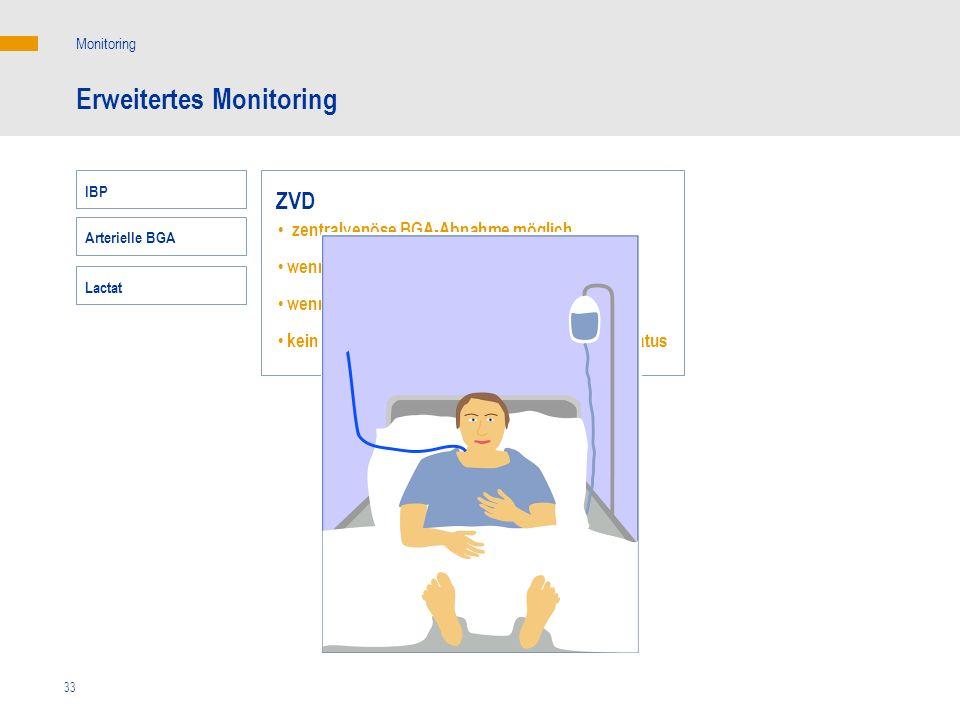 33 Erweitertes Monitoring Monitoring IBP ZVD Arterielle BGA Lactat zentralvenöse BGA-Abnahme möglich wenn niedrig: Hypovolämie wahrscheinlich wenn hoc