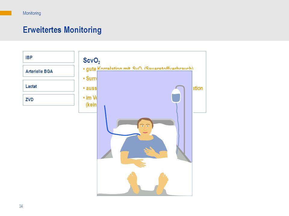 34 Erweitertes Monitoring Monitoring IBP ScvO 2 gute Korrelation mit SvO 2 (Sauerstoffverbrauch) Surrogatparameter der Sauerstoffausschöpfung aussagek
